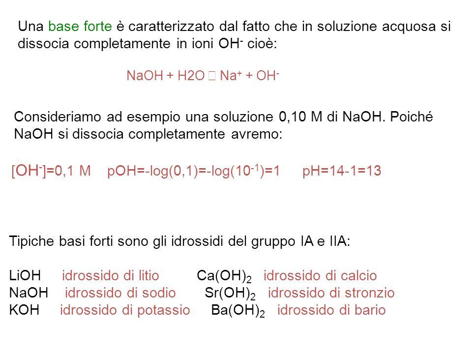 [OH-]=0,1 M pOH=-log(0,1)=-log(10-1)=1 pH=14-1=13